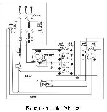 kt12系列凸轮控制器